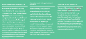 A list of common words that are only in Richard Steele's Inkle and Yarico. A list of common words that are only in the poem Yarico to Inkle. A list of common words that appear in both.